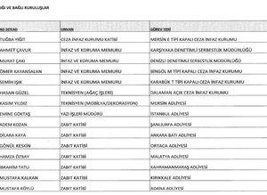 Göreve iade edilen personel listesi