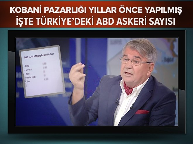 ABD Kobani için yıllar önce PKK ile pazarlık yapmış