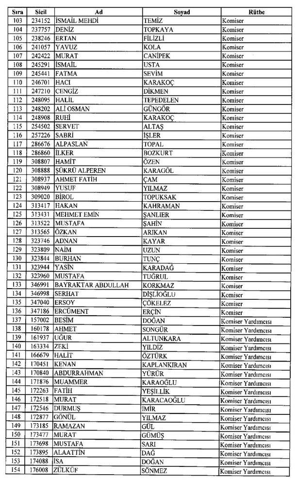 Yeni KHK ile görevden ihraç edilenlerin tam listesi